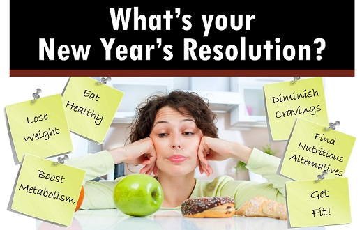 whats your new years resolution resize